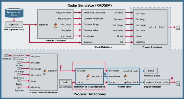 Radar Simulator (RADSim)
